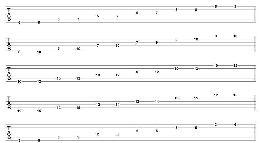 A Minor Pentatonic at All Positions